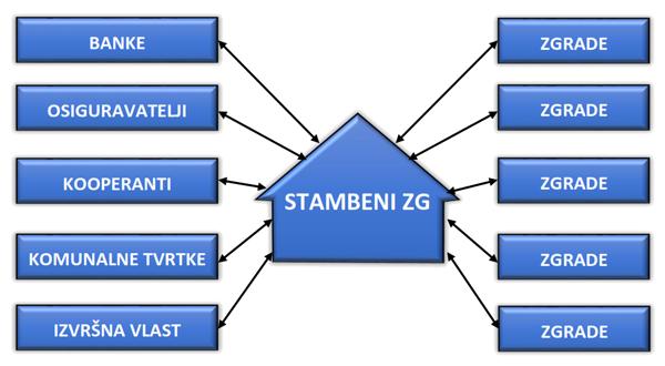 model_stambeni_001